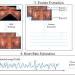 Remote heart-rate estimation with self-adaptive matrix completion @ CVPR'16 (Las Vegas)
