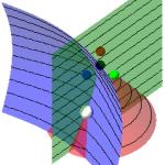 Geomtric Sound Source Localization @ EUSIPCO, WASPAA & TASLP