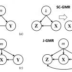 The Integrated-Cascaded Gaussian Mixture Regressor @ TASLP and LVA-ICA'2017