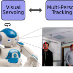 Paper @ IROS 2017: Tracking a Varying Number of People with a Visually-Controlled Robotic Head